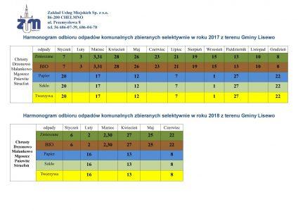Harmonogram odbioru odpadów komunalnych w roku 2017/2018 - dla miejscowości Chrusty, Drzonowo, Malankowo, Mgoszcz, Pniewite, Strucfoń