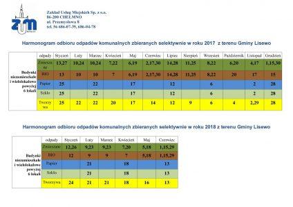Harmonogram odbioru odpadów komunalnych w roku 2017/2018 - Budynki niezamieszkałe i wielolokalowe powyżej 6 lokali
