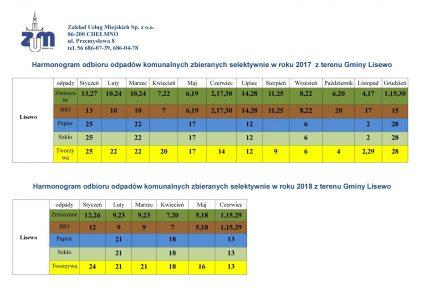 Harmonogram odbioru odpadów komunalnych w roku 2017/2018 - dla miejscowości Lisewo