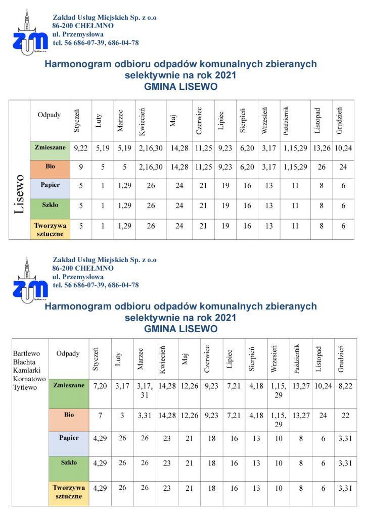 tabela - harmonogram wywozu odpadów komunalnych - dla poszczególnych miejscowośći w Gminie Lisewo