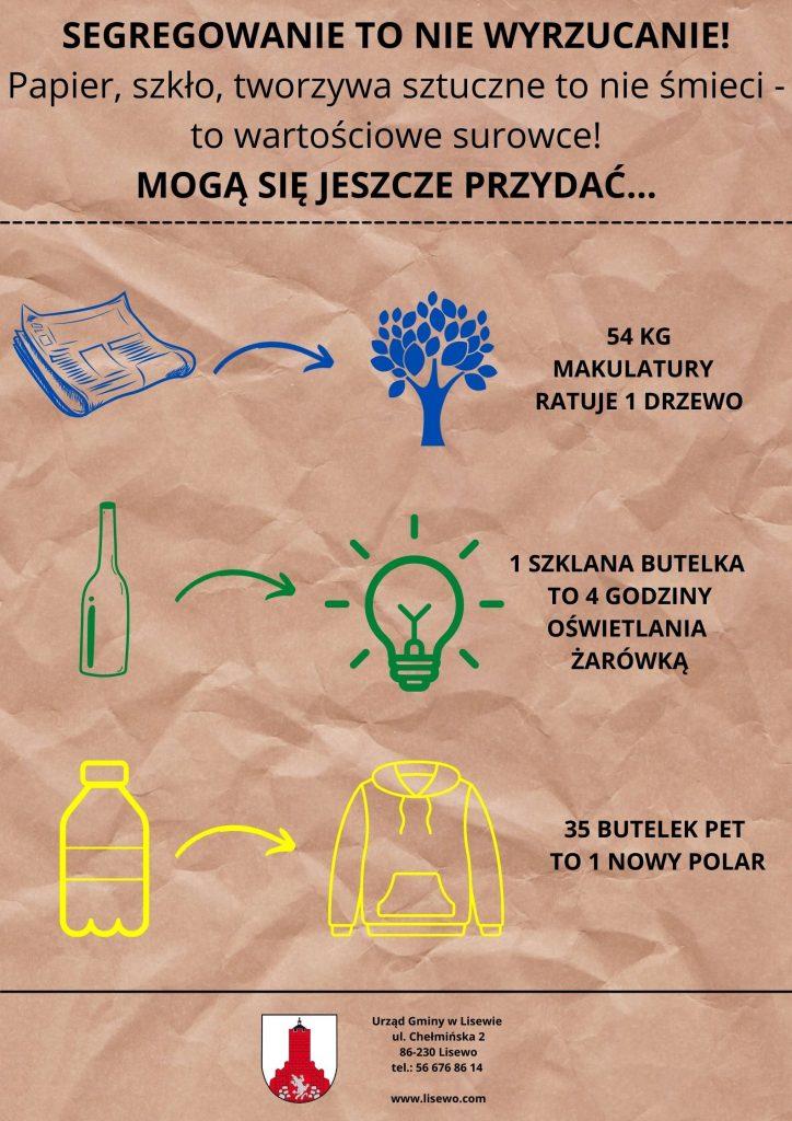 Plakat informacyjny - segregcja śmieci.